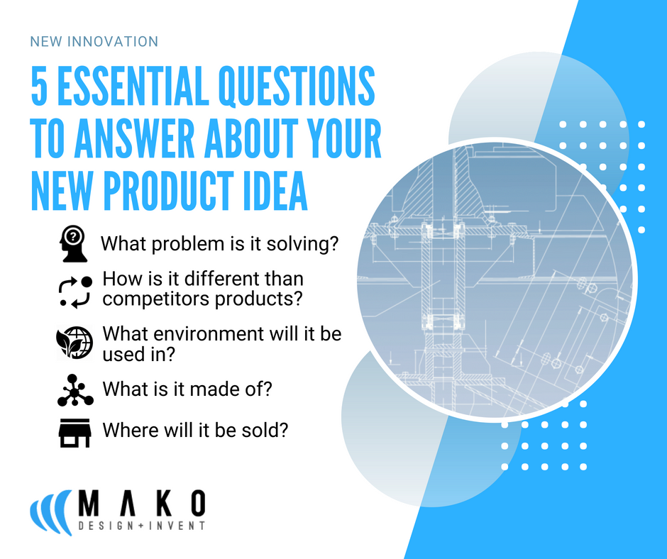 5 New Innovation Questions Infographic