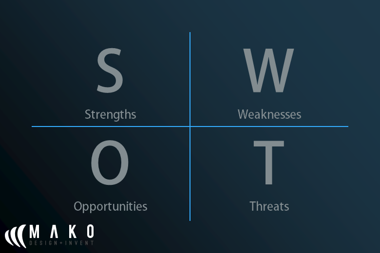 Mako Design + Invent SWOT Analysis for first-time invention makers in Canada.