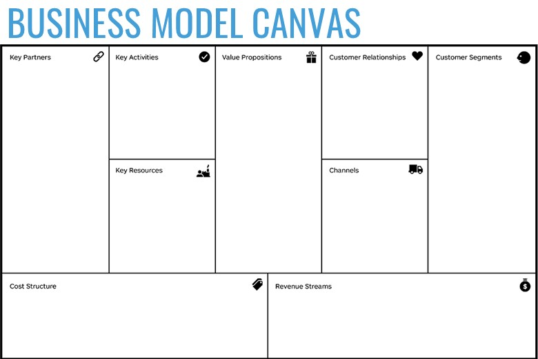 How Invention Makers Communicate Ideas: The Business Model Canvas