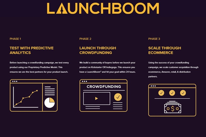 Best Crowdfunding Site for Invention Makers: LaunchBoom